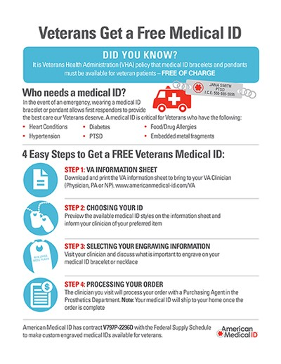 FREE Veterans Medical ID: Why You Should Claim This Benefit